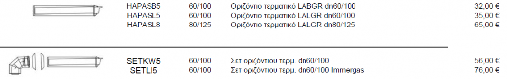 Οριζόντιο τερματικό LIB