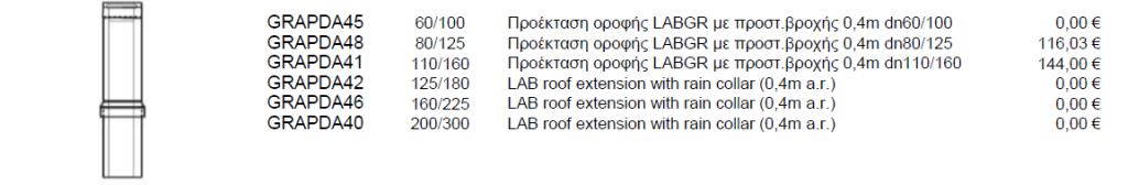 Σωλήνα με υποδοχή LIB 3